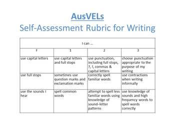 Self Assessment Rubric for Writing - Australian Curriculum