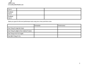 Self Assessment Worksheet | Performances and Process