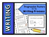 Self Assessment for the Writing Process