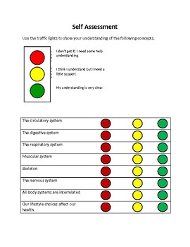 Self Assessment of the body systems