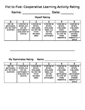 Self-Assessment/Peer Assessment Fist to Five Protocol