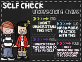 Self Check Understanding Posters