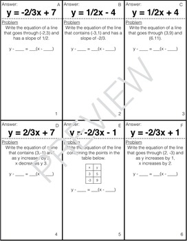 Self-Checking Card Sort: Practice Writing Y=MX+B Using Point Slope Form