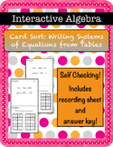 Self-Checking Card Sort: Writing Systems of Equations from Tables Practice