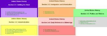 Self-Checking Games: U.S. History Part 3: 1877 - 1900
