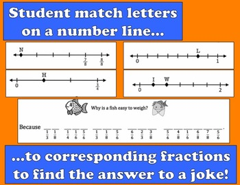 Self-Checking Number Line Riddles - Fractions on a Number Line (set a)