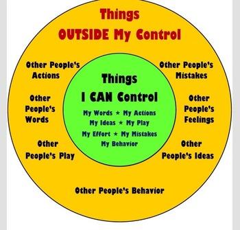 Self- Control printable