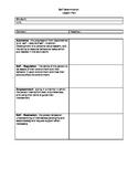 Self Determination Lesson Plan Format