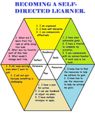 Self-Directed Learner Poster