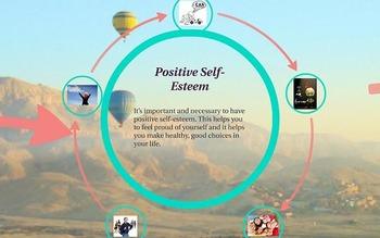 School Guidance Counseling lesson Self Esteem Lesson with Prezi