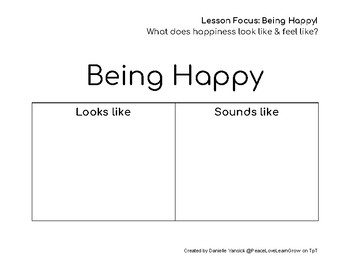 Self-Esteem and Happiness in the Classroom