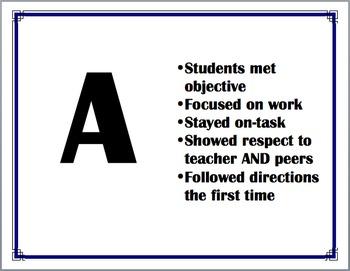 Self-Evaluating Towards Classroom Management