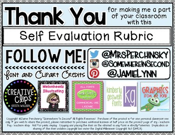 Self Evaluation Rubric for All Subject Areas