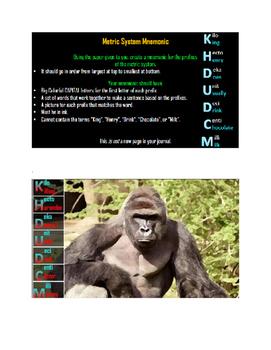 Self Guided Metrics Tutorial and Mnemonic Activity