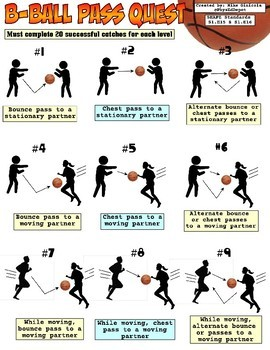 PE Self-Guided Skill Progressions Bundle (great for #plagnets)