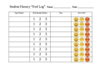 Self-Guided Student Fluency Log