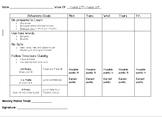 Self Monitoring Behavior Chart