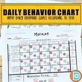Daily Behavior Chart | Self Monitoring | Input Individualized Behavior Goals