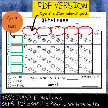 Editable Daily Behavior Chart | Self Monitoring | Task & Goal Based w/ Scoring