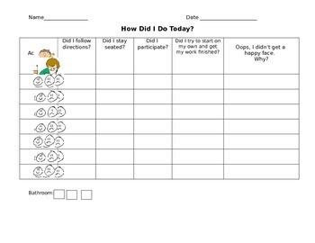 Self-Monitoring Checklist