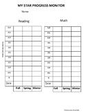 Self Monitoring Data Sheets