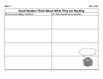 Self-Monitoring Reading Charts - Thinking as They Read