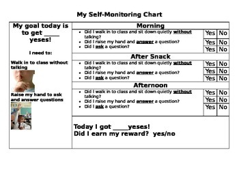 Self-Monitoring chart for inclusion