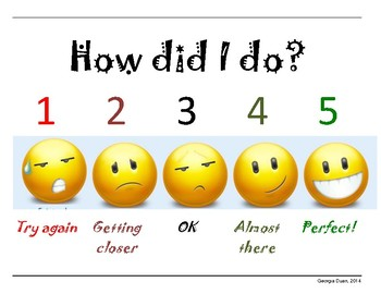 Self-Rating Scale