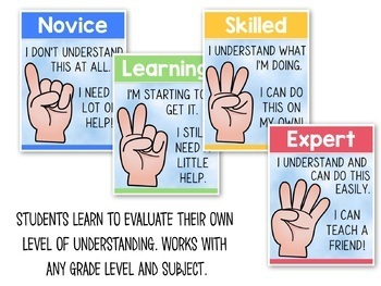 Self-Assessment Rating Scale Posters