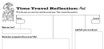Self Reflection Bundle