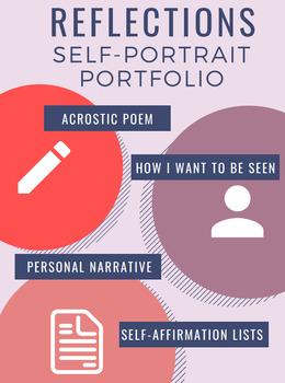Self-Reflection Mirror Portfolio - Unit on Self Awareness and Social Identity