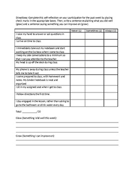 Self-Reflection Participation Rubric