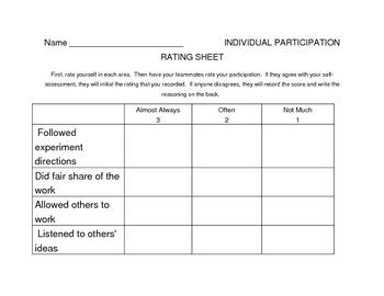 Self Reflection Rating Sheet