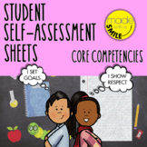 Self-Reflection Sheets Based on British Columbia's Core Competencies
