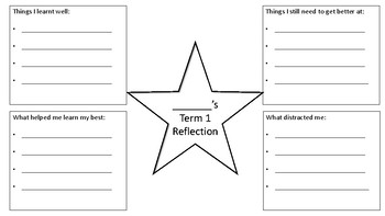 self reflection templates by teachingfromheart tpt
