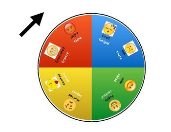 Self-Regulation wheel