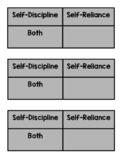 Self Reliance vs. Self Discipline Card Sort and Double Bubble