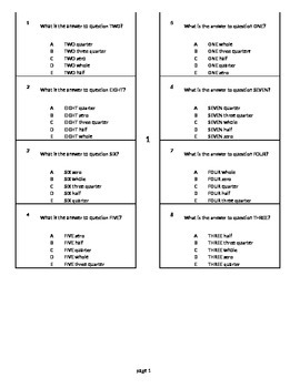 Self-Shuffling, Self-Grading Paper-and-Pencil M/C Assessment Template