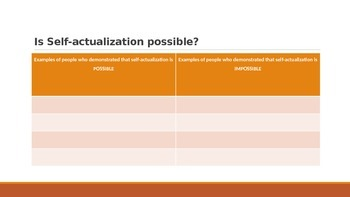 "IR ""Self-actualization"" PPt"