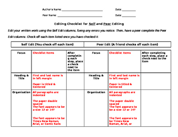 Self and Peer Editing and Revising Checklist for Typed Rou