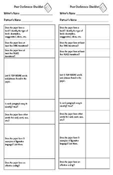Self and Peer Writing Checklists