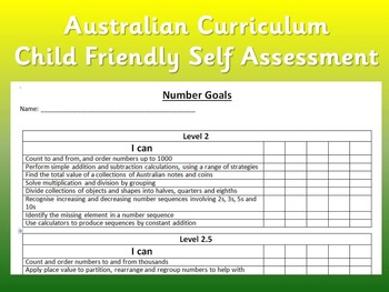Self assessment checklist for Mathematics (Australian Curriculum)