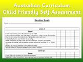 Self assessment checklist for Mathematics (Australian Curriculum)