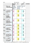Self assessment form to check student understanding (Forma