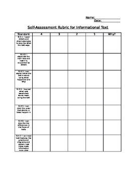 Self-assessment rubric for Informational Text (4th grade, common core)