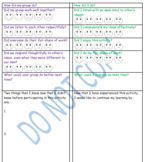 Self assessment sheet for reflective learning in group work.