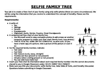 genetic family tree