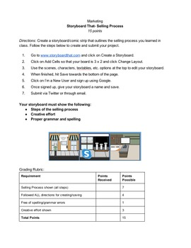 Selling Process for Marketing/Business using Storyboard That