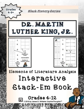 Dr. Martin Luther King, Jr. Film Resources Collection Black History