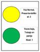 Semáforo de Control de Ruido/ Red Light